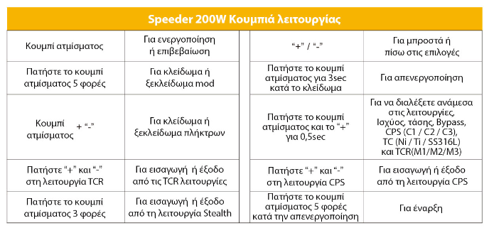 Aspire Speeder 200W 11